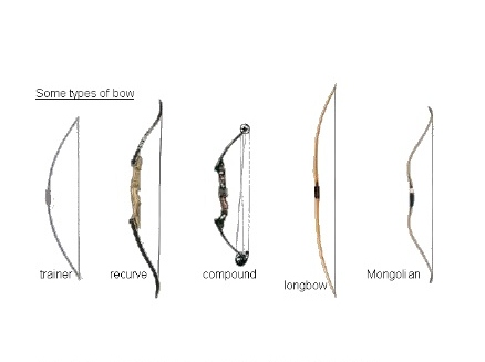 sizes of bows